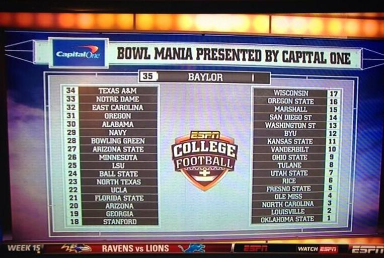 2013 Bowl Football Ncaa Predictions